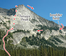 Northwest Buttress, Tuolumne Route Photo