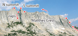South to North Traverse, Tuolumne Route Photo