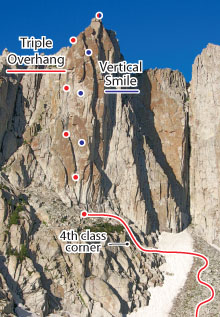 Triple Overhangs, Wasatch Range Route Photo