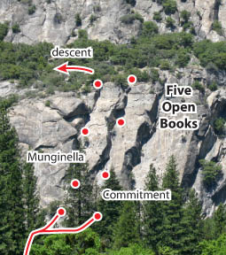 Munginella, Yosemite Route Photo
